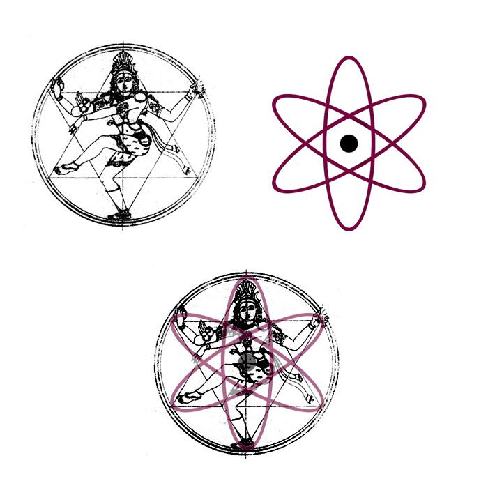Nataraja and the Atom
